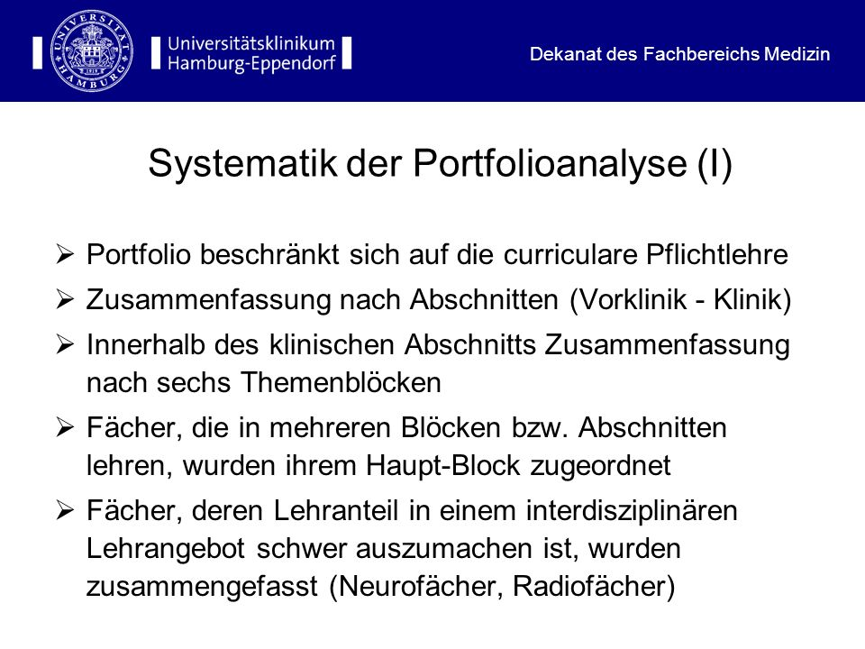 Systematik der Portfolioanalyse (I)