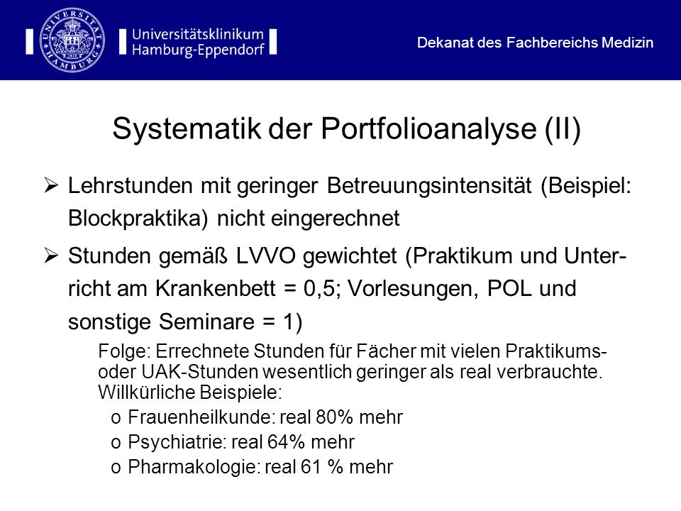 Systematik der Portfolioanalyse (II)