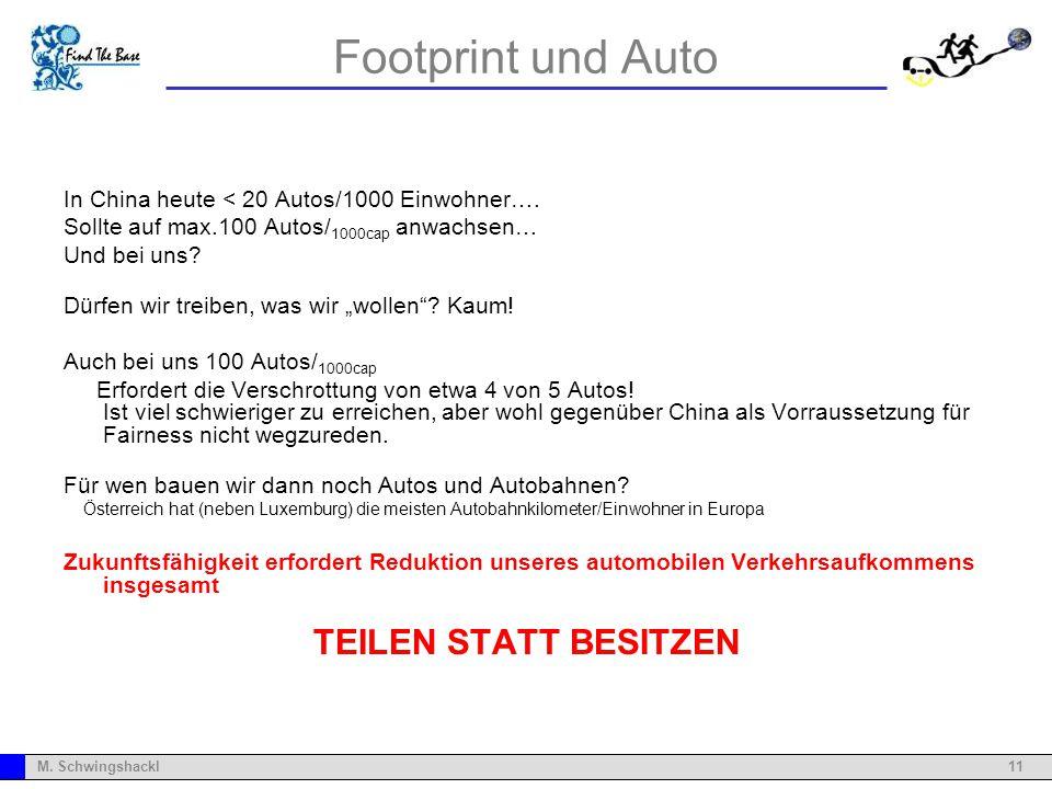 Footprint und Auto TEILEN STATT BESITZEN