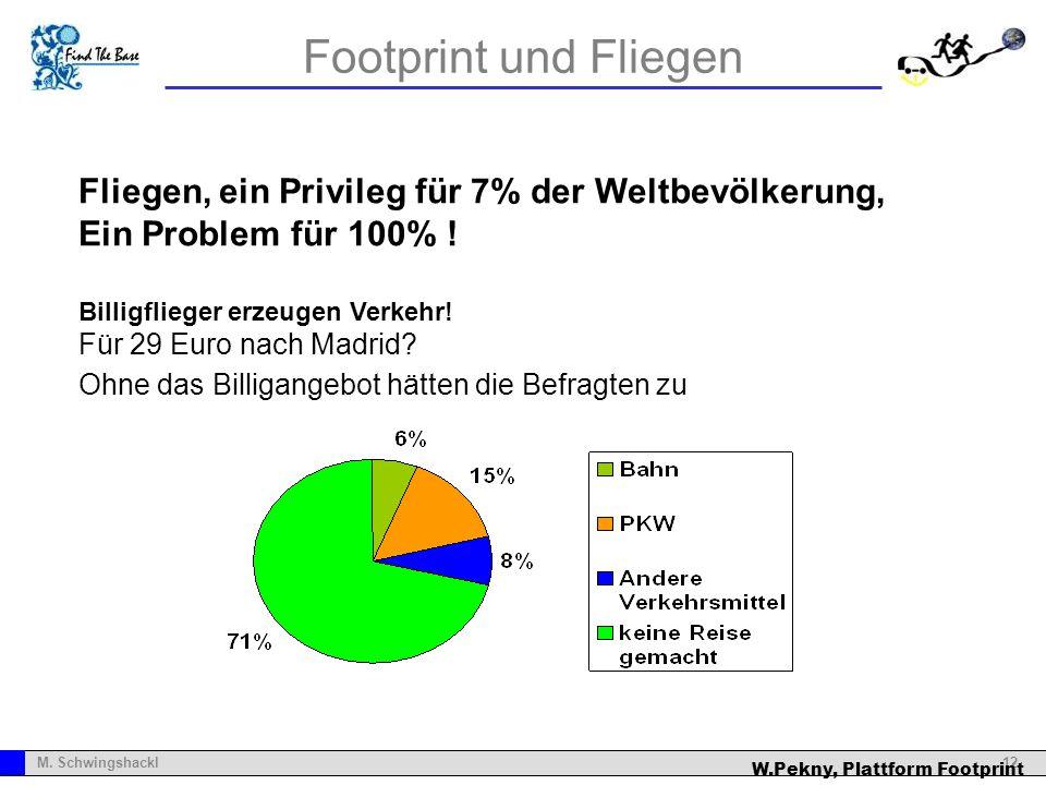 Footprint und Fliegen Fliegen, ein Privileg für 7% der Weltbevölkerung, Ein Problem für 100% ! Billigflieger erzeugen Verkehr!