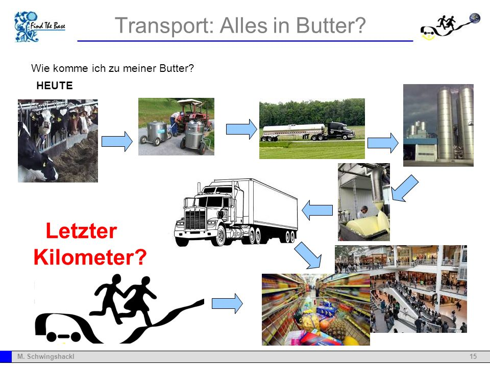 Transport: Alles in Butter