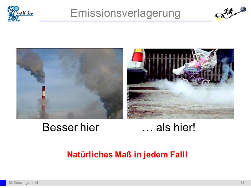 Emissionsverlagerung