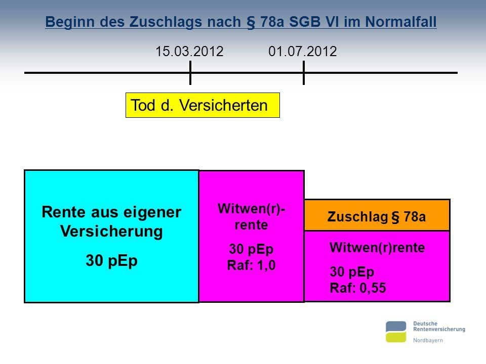 Beginn des Zuschlags nach § 78a SGB VI im Normalfall