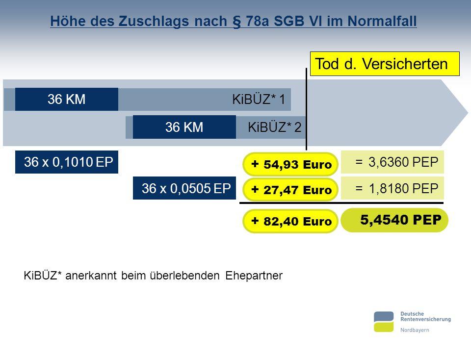 Höhe des Zuschlags nach § 78a SGB VI im Normalfall