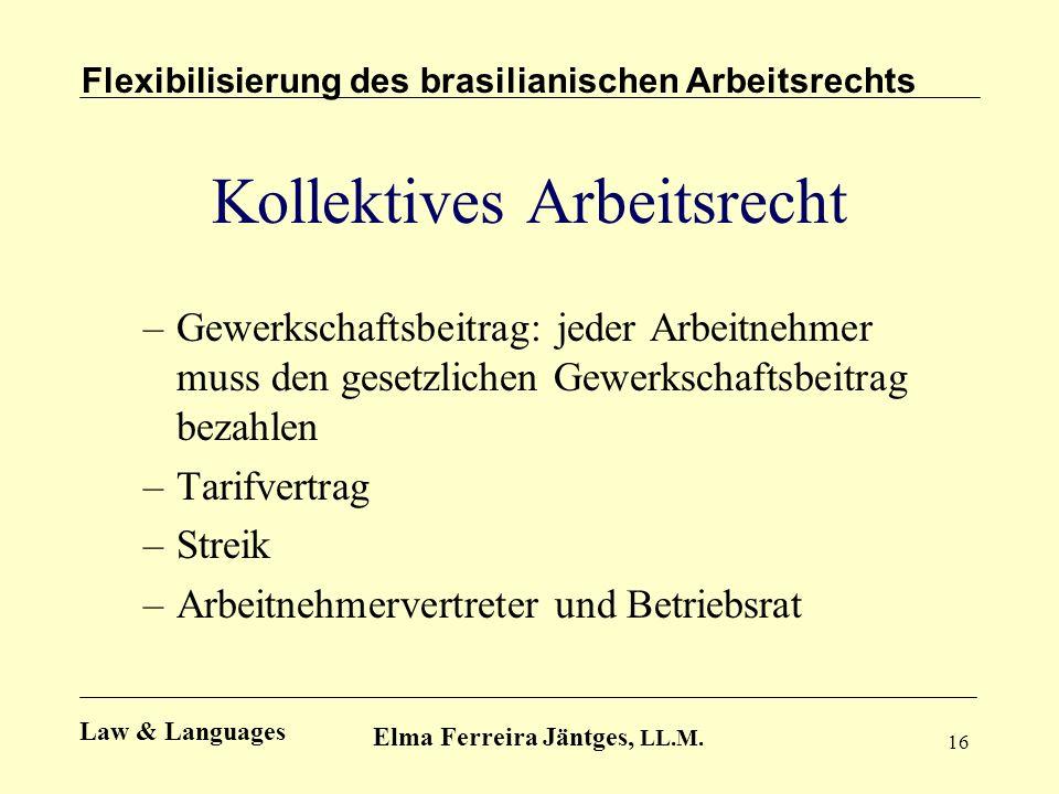 Kollektives Arbeitsrecht