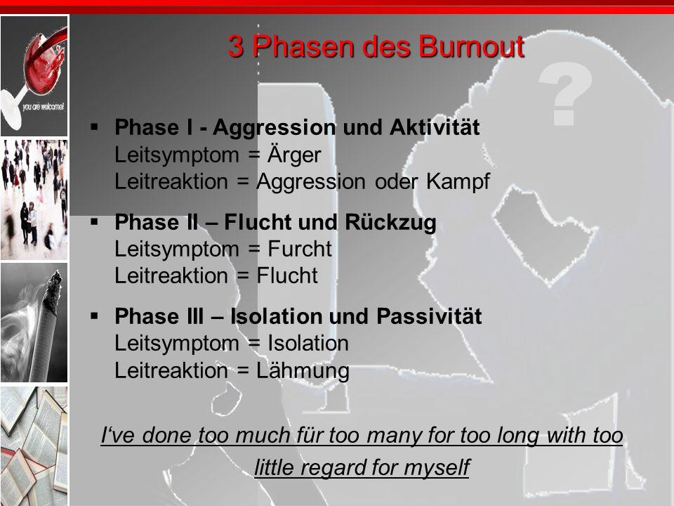 3 Phasen des Burnout Phase I - Aggression und Aktivität Leitsymptom = Ärger Leitreaktion = Aggression oder Kampf.