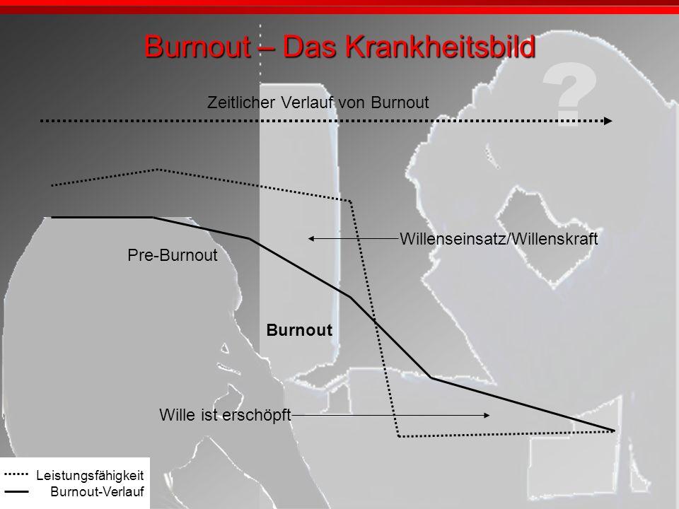 Burnout – Das Krankheitsbild