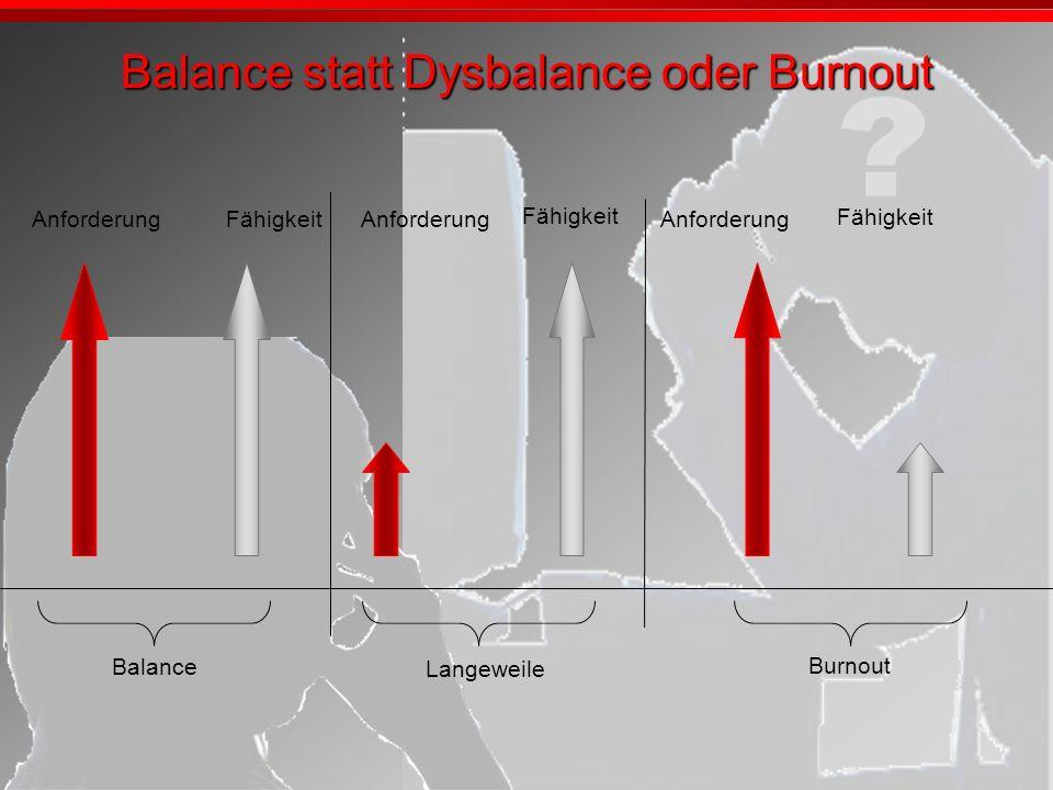 Balance statt Dysbalance oder Burnout