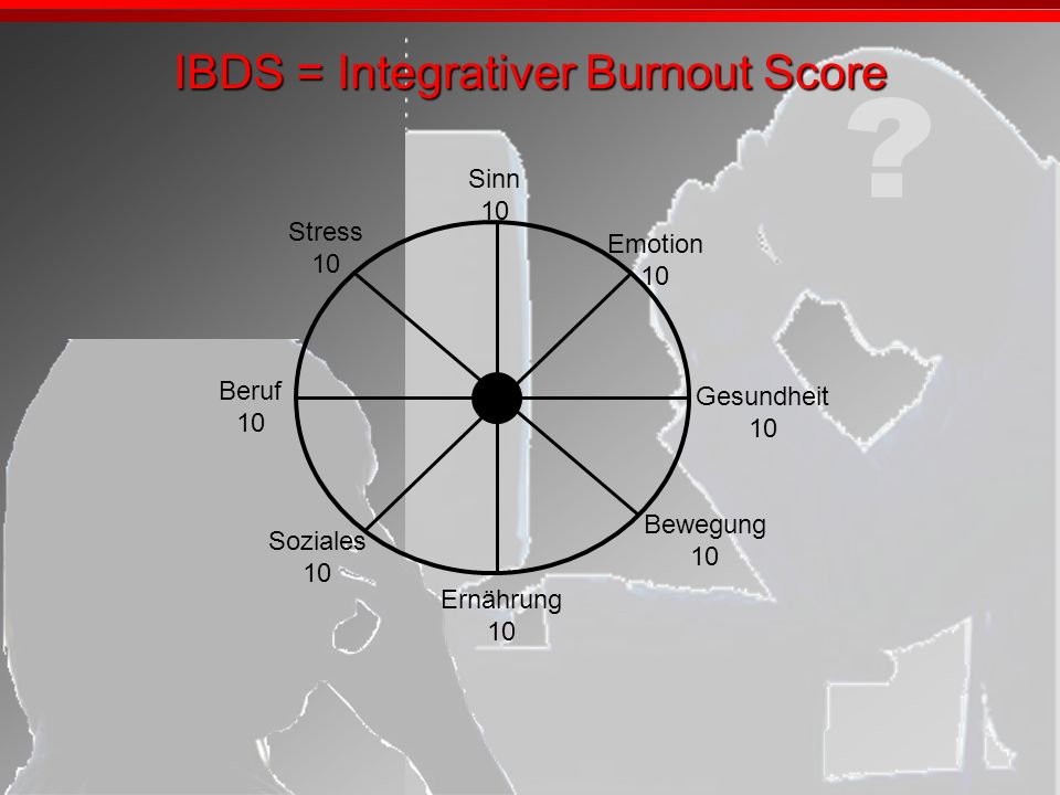 IBDS = Integrativer Burnout Score
