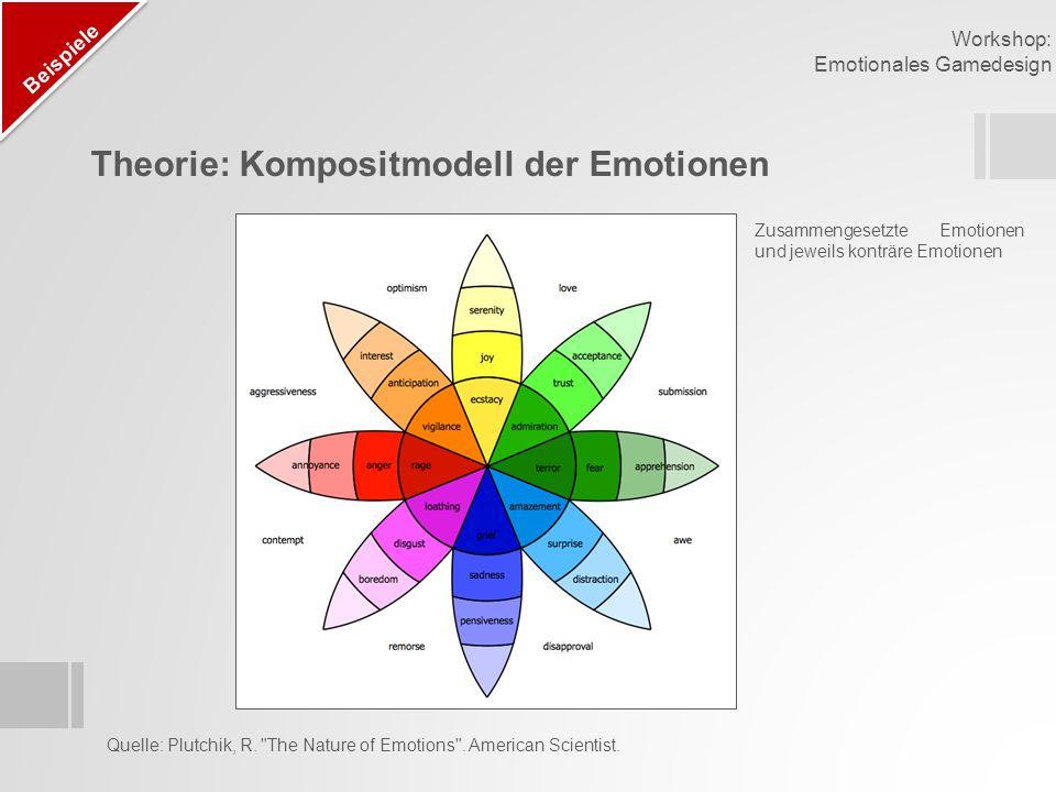 Theorie: Kompositmodell der Emotionen