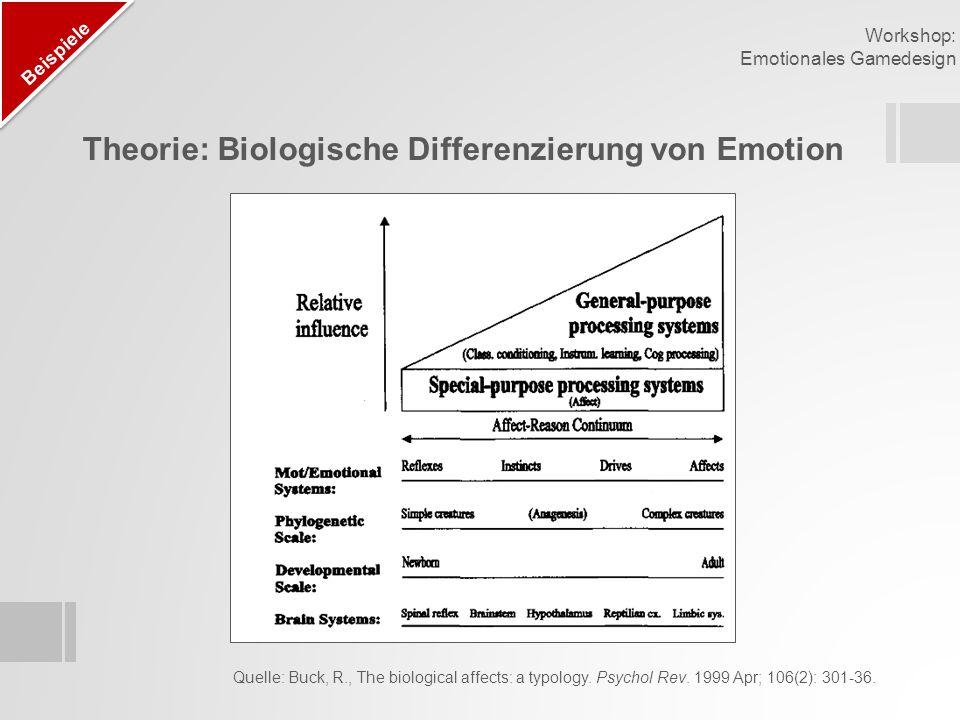 Theorie: Biologische Differenzierung von Emotion