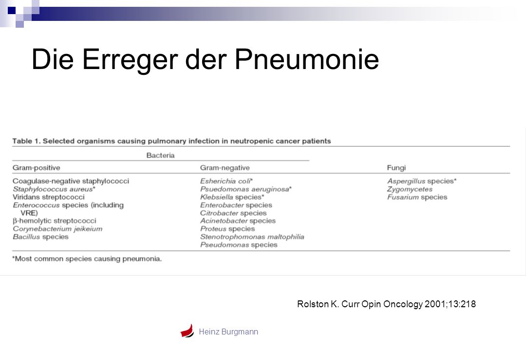 Die Erreger der Pneumonie