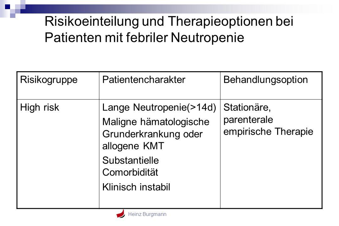 Risikoeinteilung und Therapieoptionen bei Patienten mit febriler Neutropenie