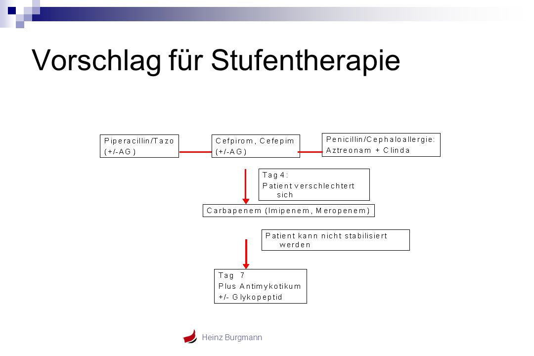 Vorschlag für Stufentherapie