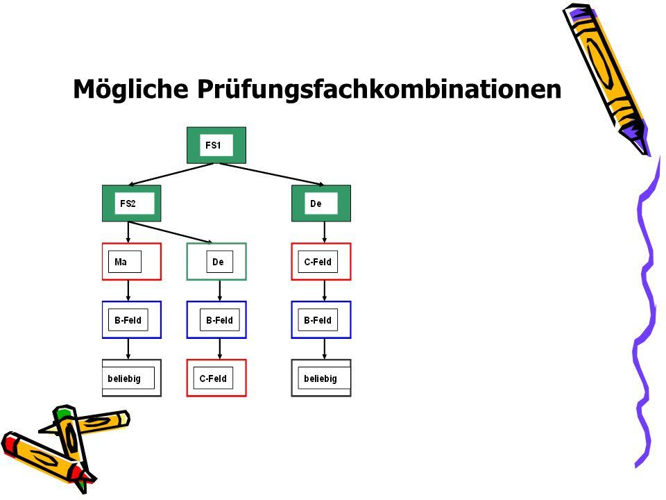 Mögliche Prüfungsfachkombinationen