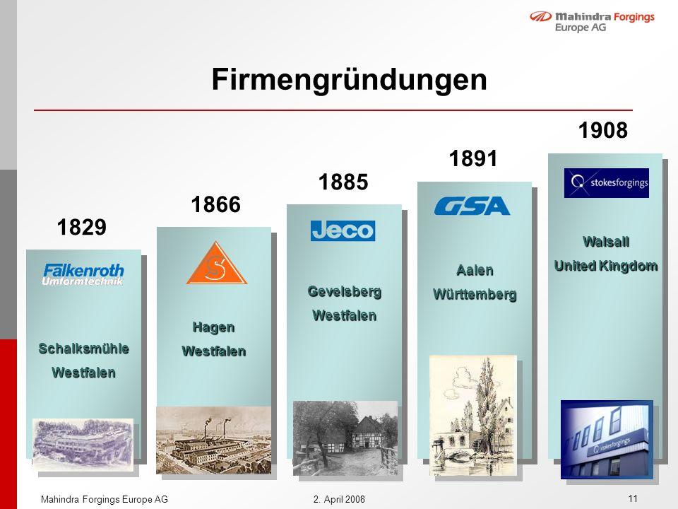 Firmengründungen 1908 1891 1885 1866 1829 Walsall United Kingdom Aalen
