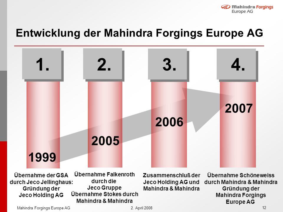 Entwicklung der Mahindra Forgings Europe AG