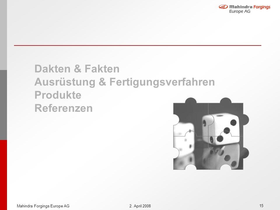 Ausrüstung & Fertigungsverfahren Produkte Referenzen