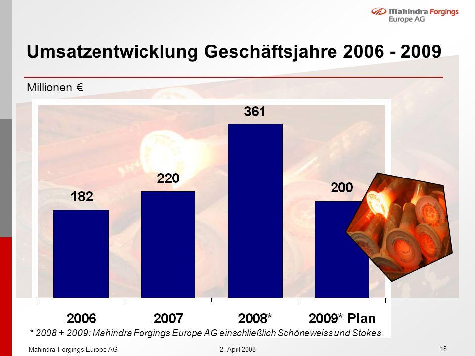 Umsatzentwicklung Geschäftsjahre 2006 - 2009