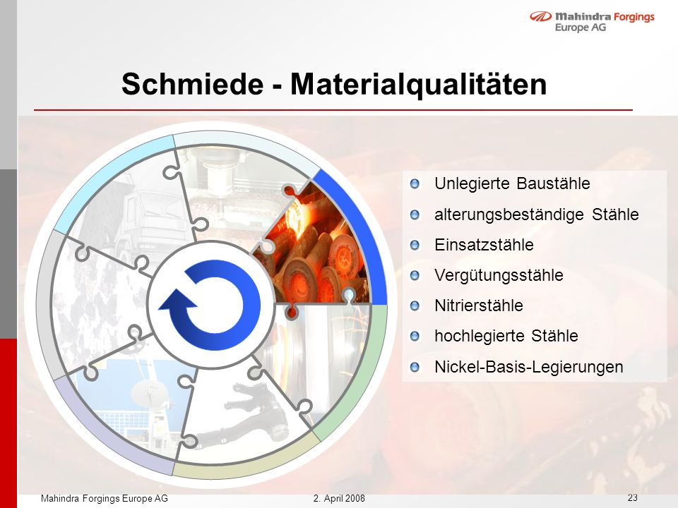Schmiede - Materialqualitäten