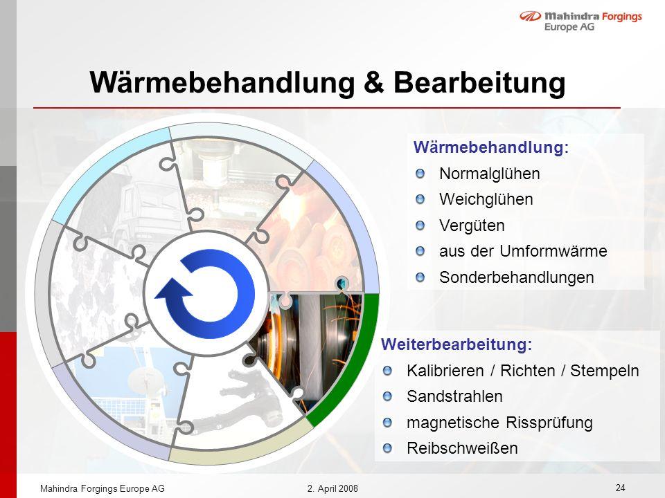 Wärmebehandlung & Bearbeitung