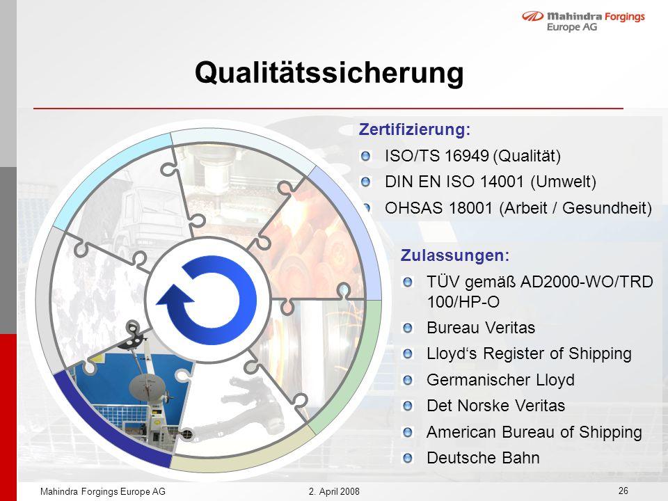 Qualitätssicherung Zertifizierung: ISO/TS 16949 (Qualität)
