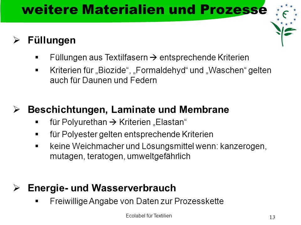 weitere Materialien und Prozesse