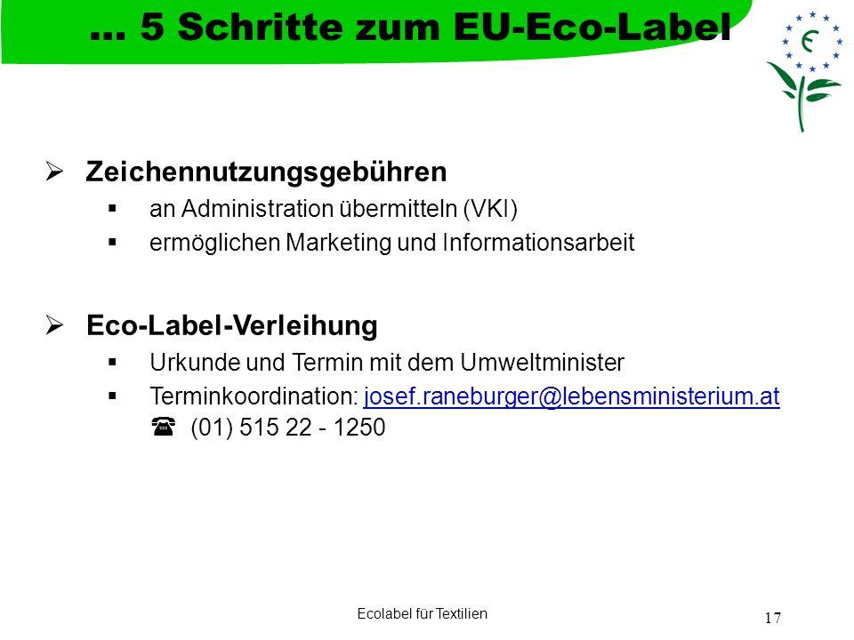 … 5 Schritte zum EU-Eco-Label
