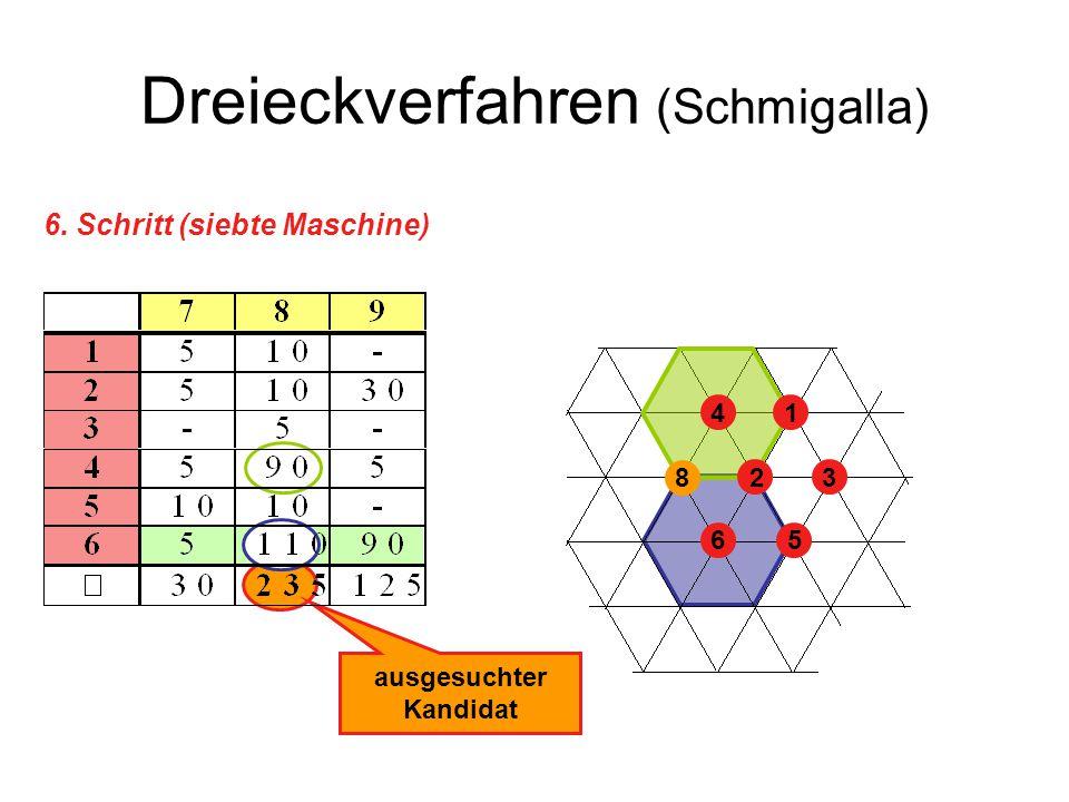 Dreieckverfahren (Schmigalla)