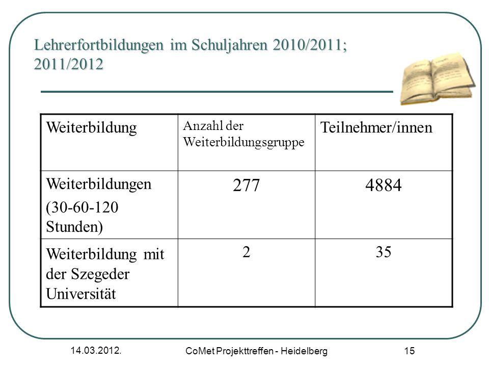 Lehrerfortbildungen im Schuljahren 2010/2011; 2011/2012