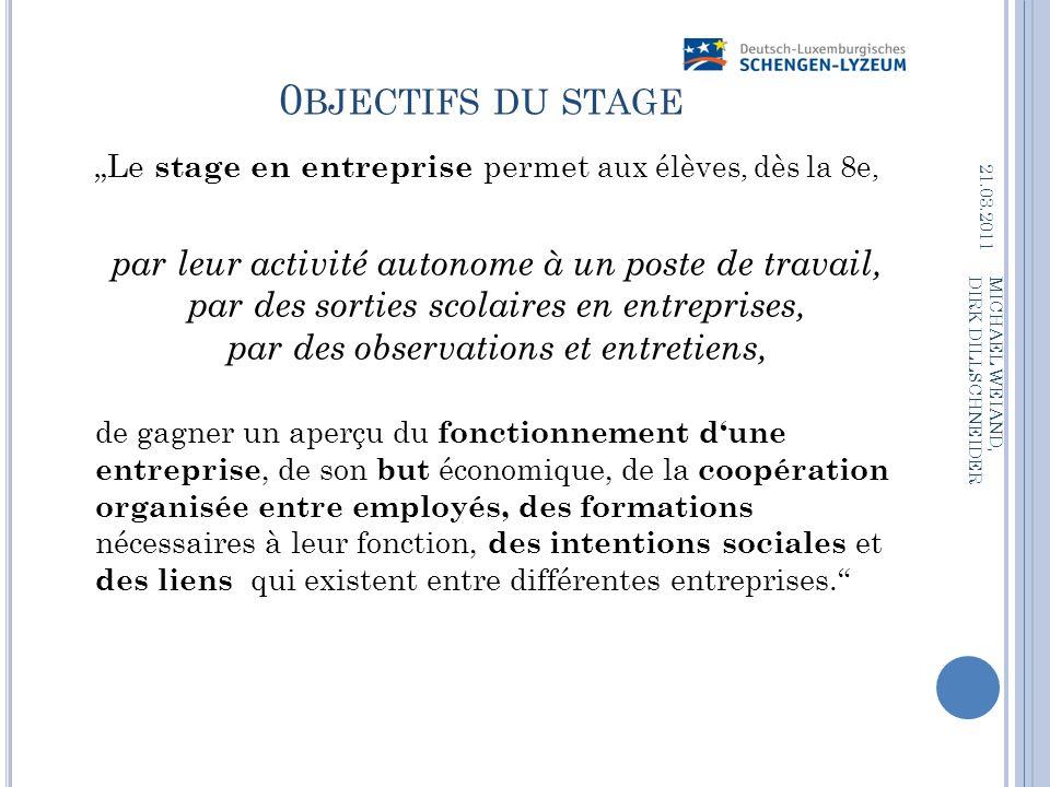 0bjectifs du stage21.03.2011.