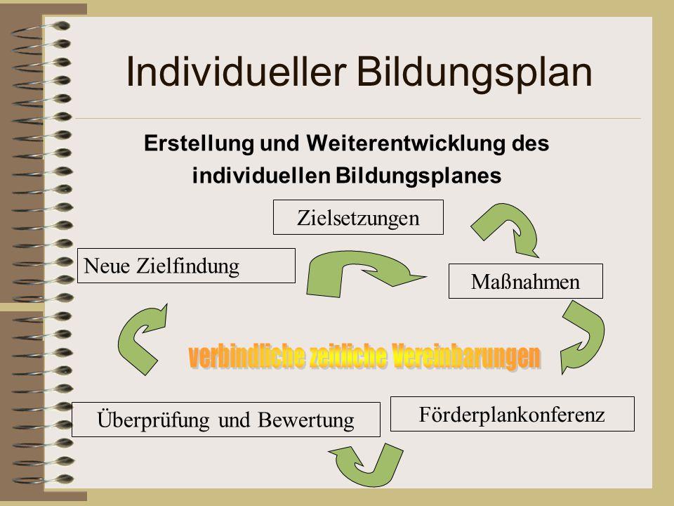Individueller Bildungsplan