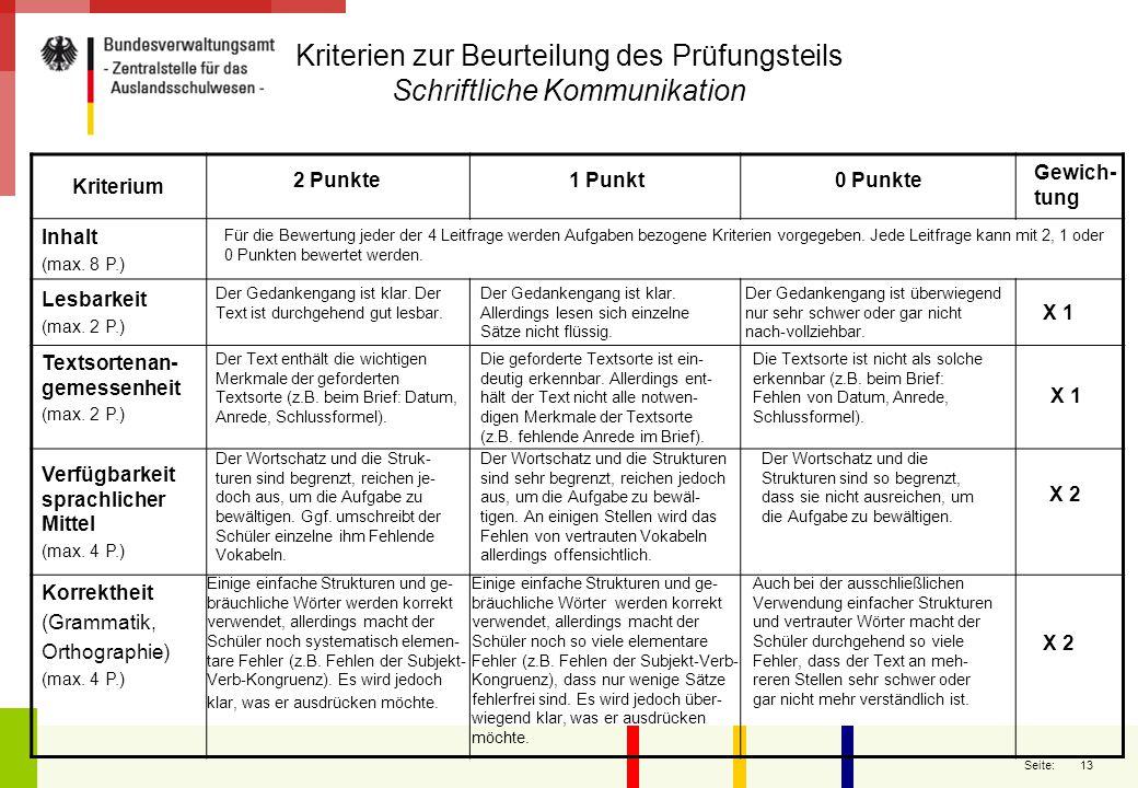 Kriterien zur Beurteilung des Prüfungsteils Schriftliche Kommunikation