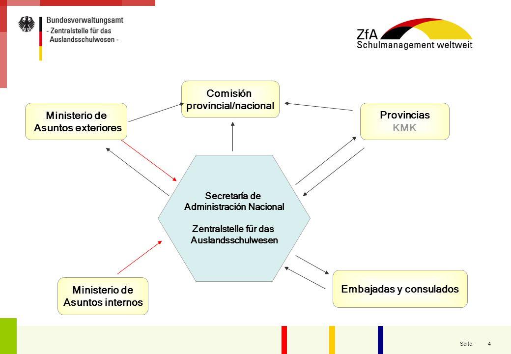 Administración Nacional Embajadas y consulados