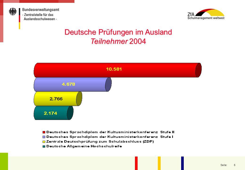 Deutsche Prüfungen im Ausland Teilnehmer 2004