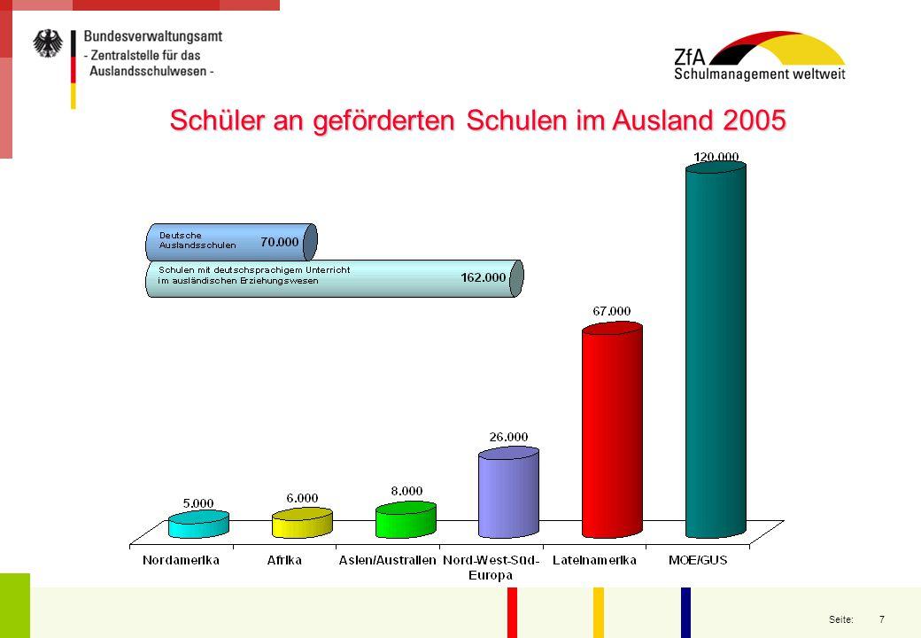 Schüler an geförderten Schulen im Ausland 2005