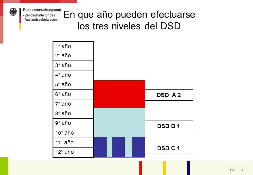 En que año pueden efectuarse los tres niveles del DSD