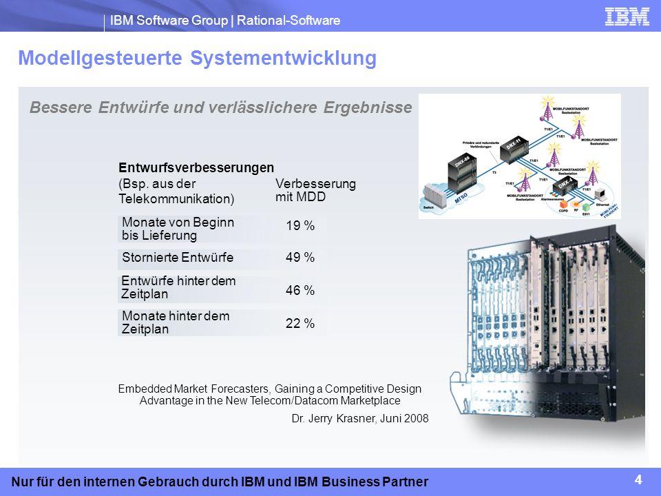 Modellgesteuerte Systementwicklung