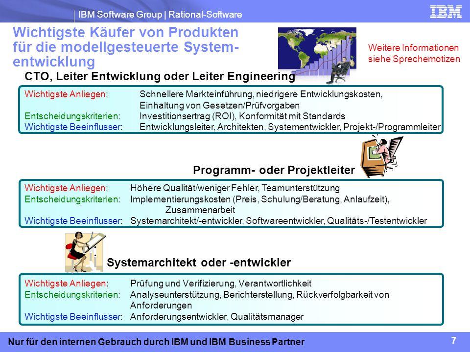 Wichtigste Käufer von Produkten für die modellgesteuerte System- entwicklung