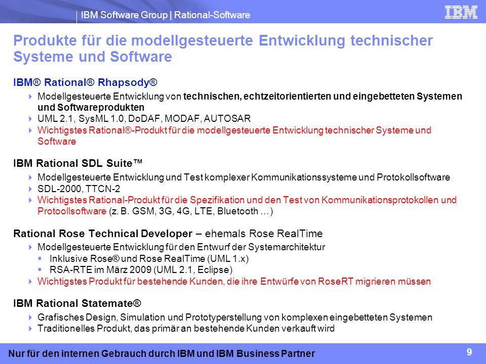 Produkte für die modellgesteuerte Entwicklung technischer Systeme und Software