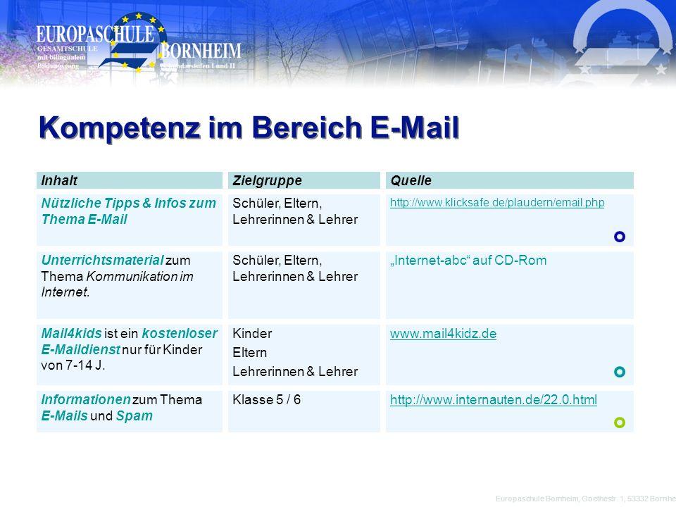 Kompetenz im Bereich E-Mail