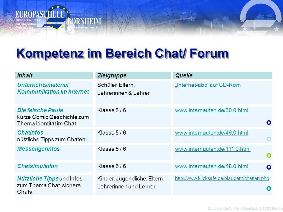 Kompetenz im Bereich Chat/ Forum