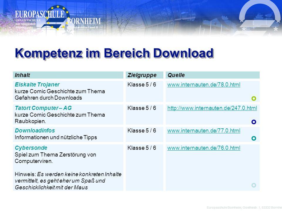 Kompetenz im Bereich Download