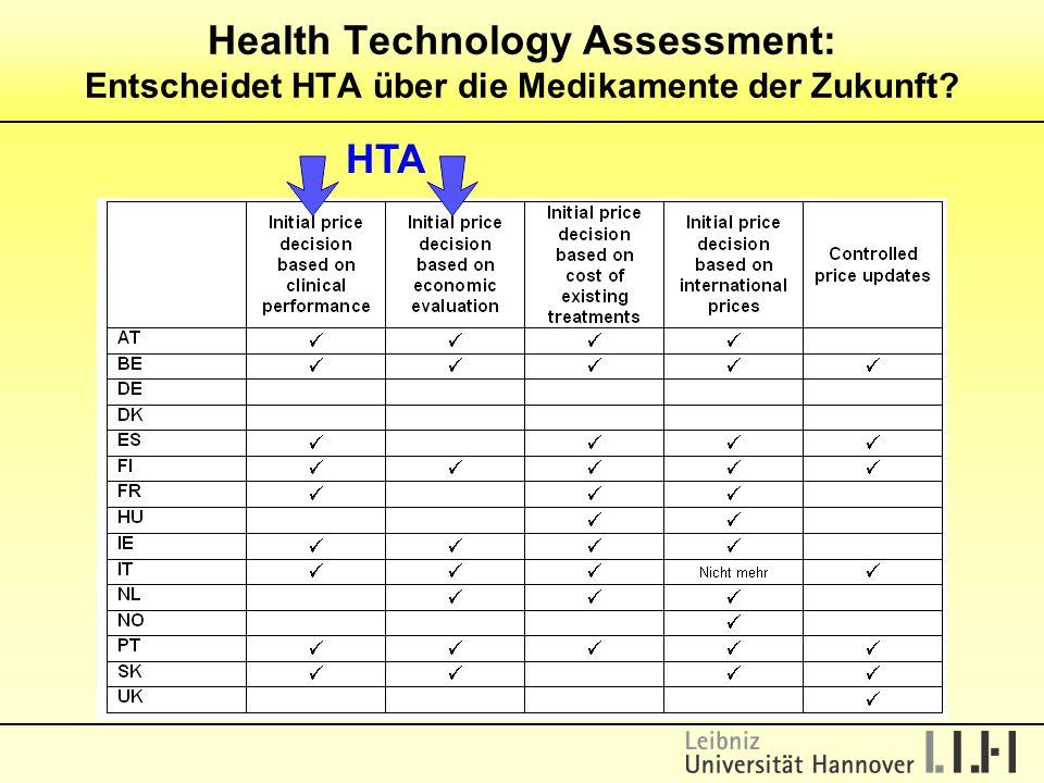 Health Technology Assessment: Entscheidet HTA über die Medikamente der Zukunft