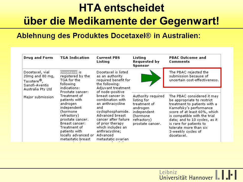 HTA entscheidet über die Medikamente der Gegenwart!
