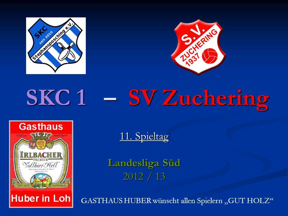 11. Spieltag Landesliga Süd 2012 / 13