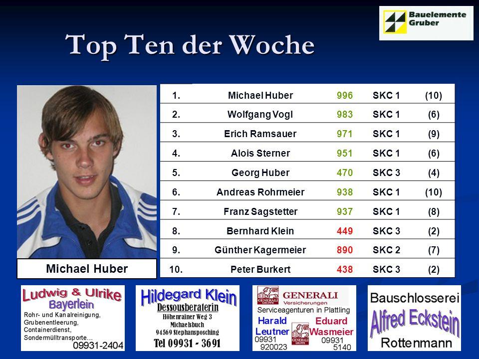 Top Ten der Woche Michael Huber 1. Michael Huber 996 SKC 1 (10) 2.