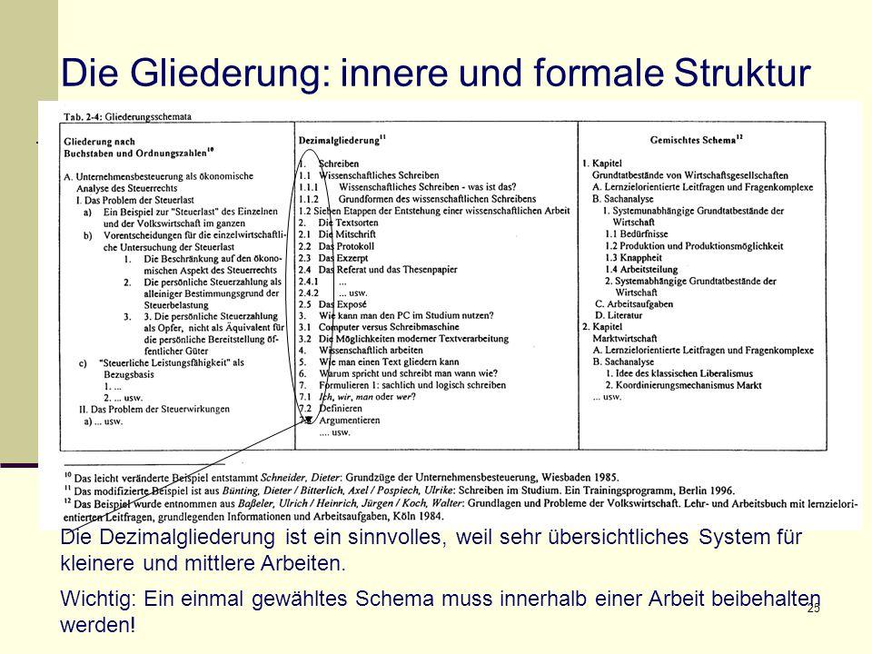 Die Gliederung: innere und formale Struktur
