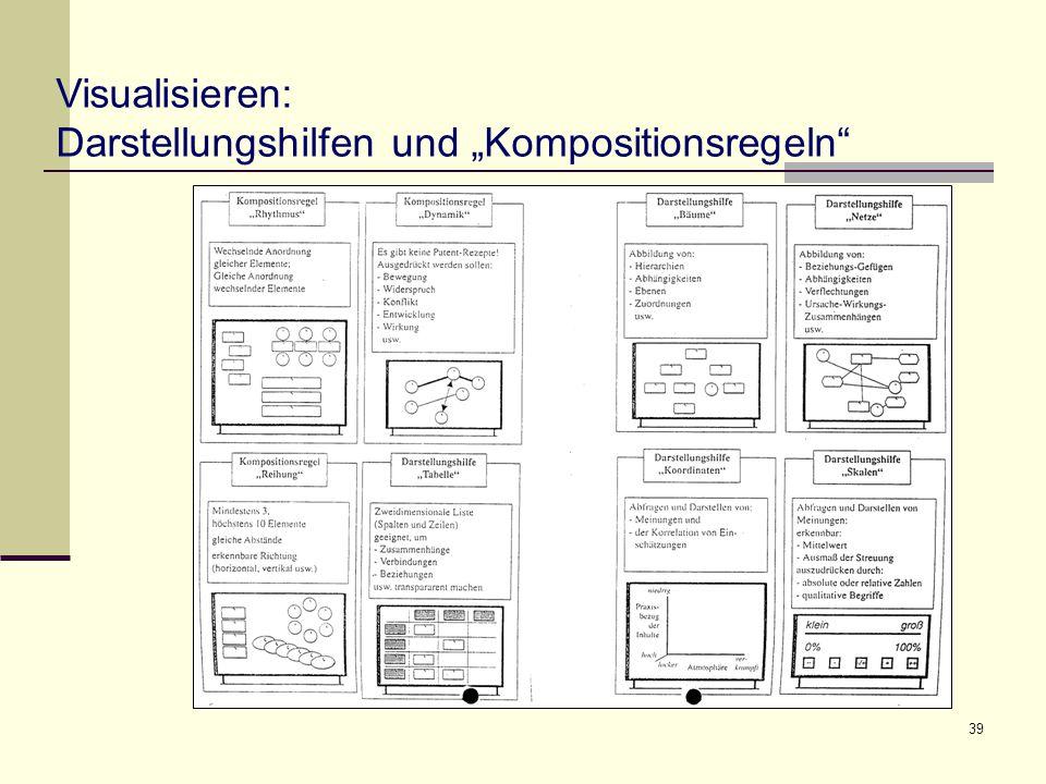 """Visualisieren: Darstellungshilfen und """"Kompositionsregeln"""