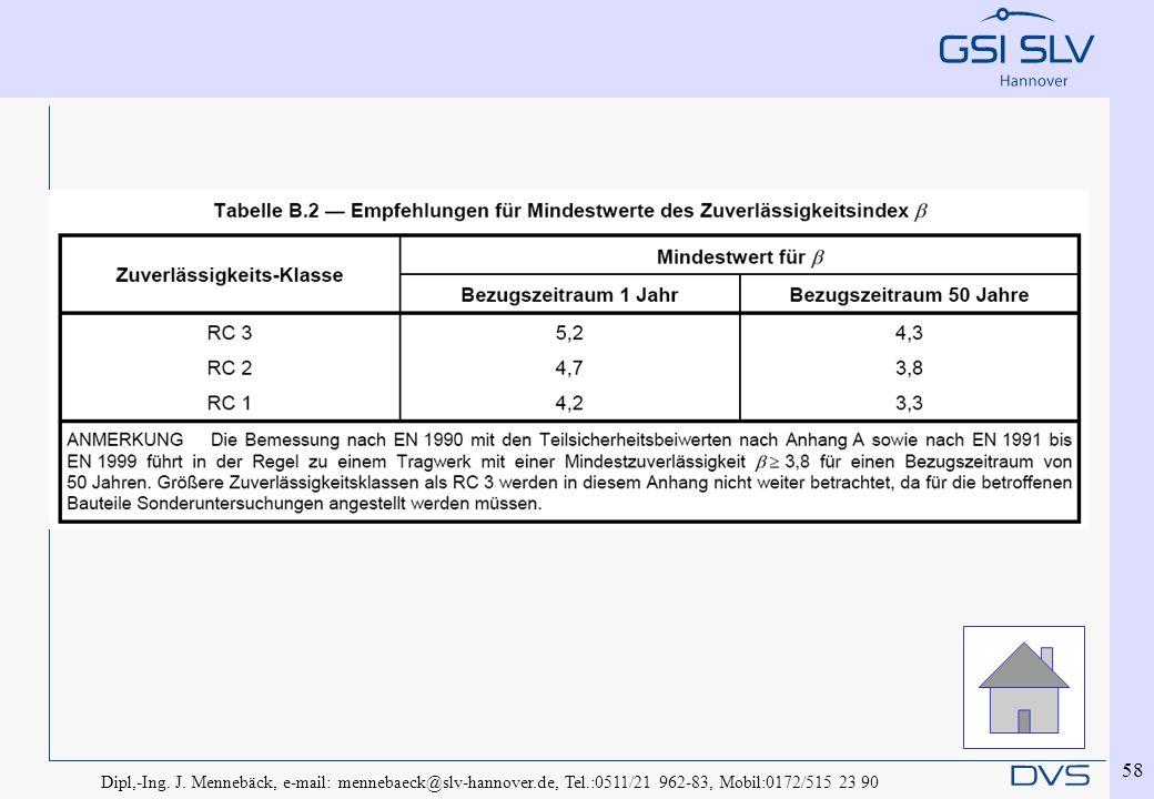 Dipl,-Ing. J. Mennebäck, e-mail: mennebaeck@slv-hannover. de, Tel